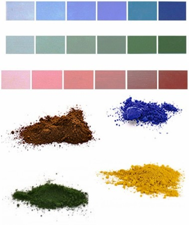 Pigmenter og pigmentpasta